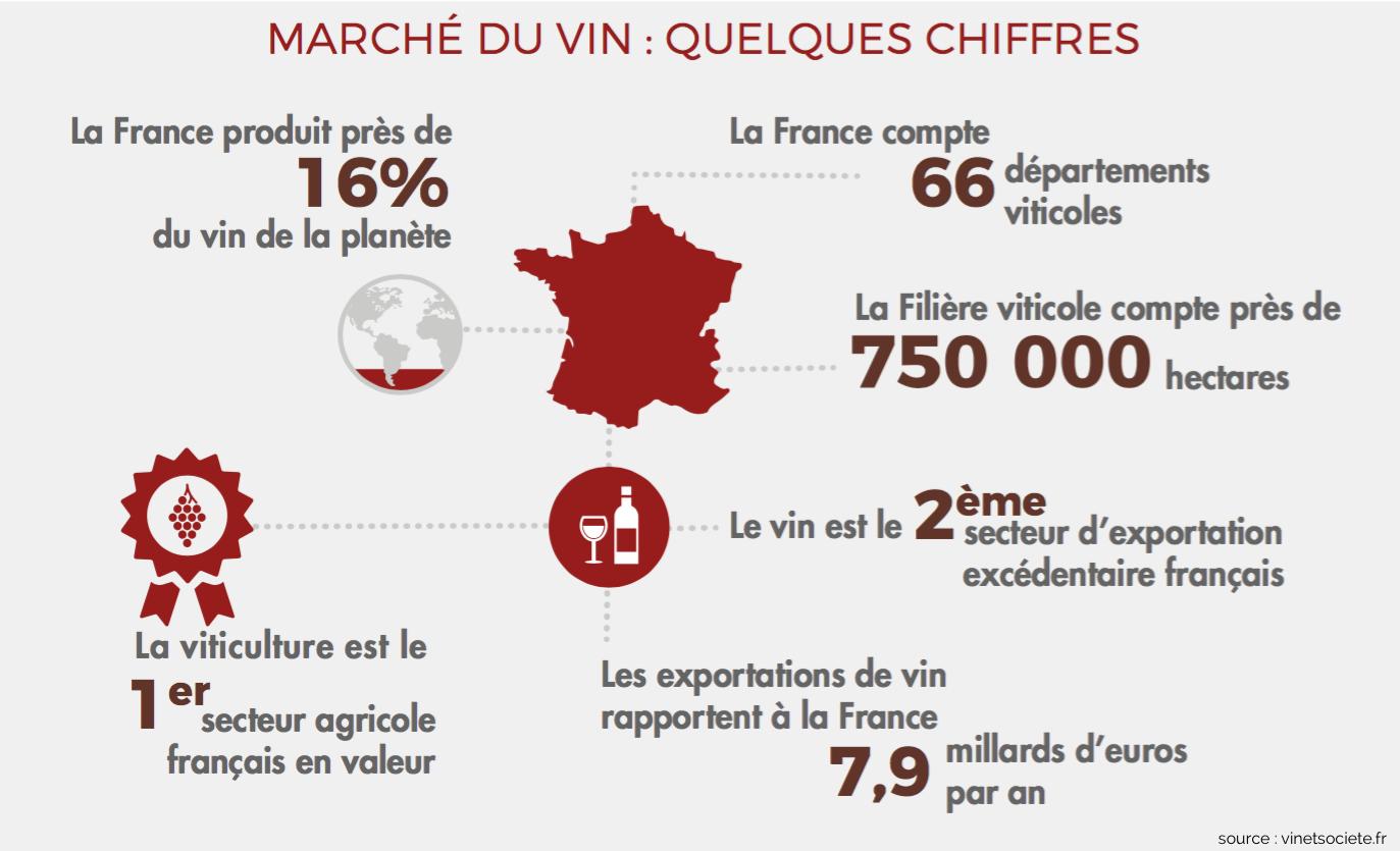 Marché_vin_france
